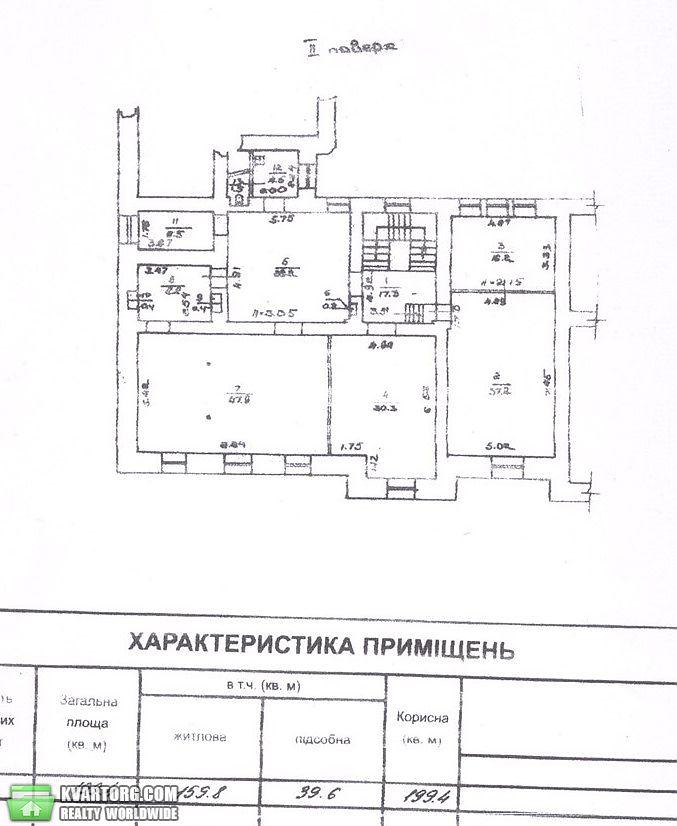 сдам офис. Одесса,  Пушкинская/ Ланжероновска - фото 4