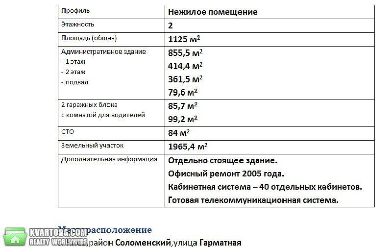 продам здание Киев, ул.Гарматная - Фото 2