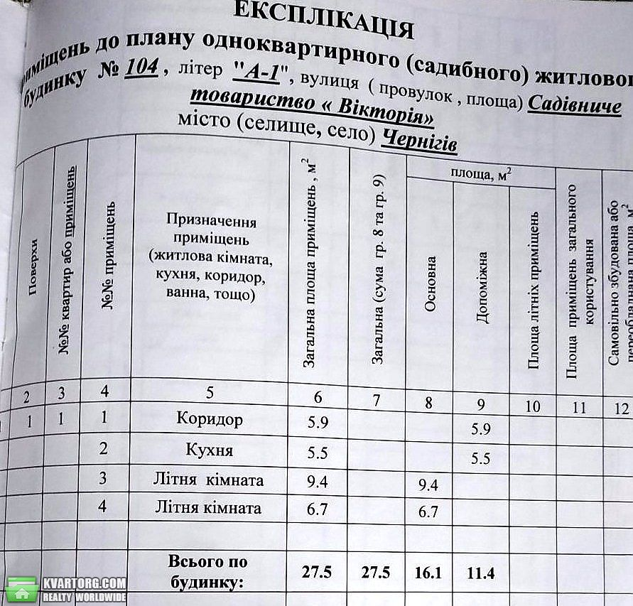 продам дом Чернигов, ул.ТЕЦовский Поселок - Фото 3